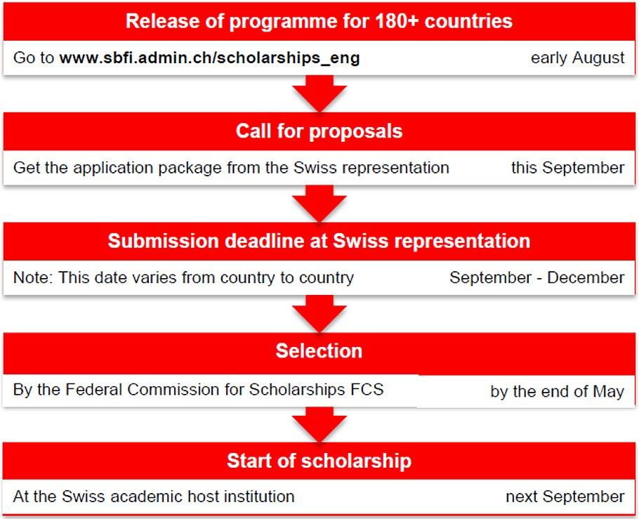 بورسیه دولت سوئیس